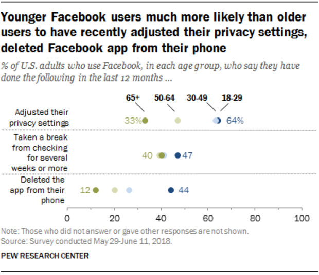 ft-18-09-05-facebookrelationship-younger-users-privacy-settings.png