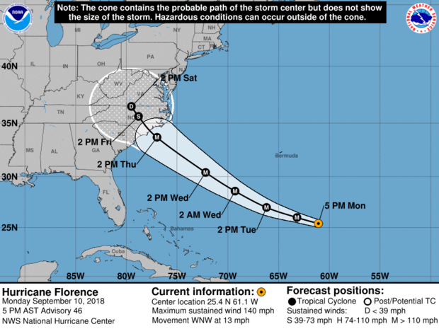 Hurricane Florence Upgraded To Category 4 As It Heads On A North - Us-hurricane-landfall-map