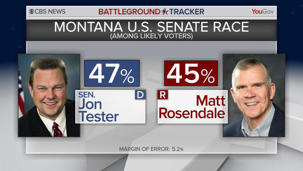 bt-poll-mt-senator.jpg