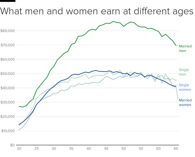men-women-earnings.png