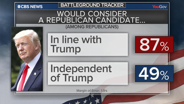 bt-poll-gop-candidate.jpg