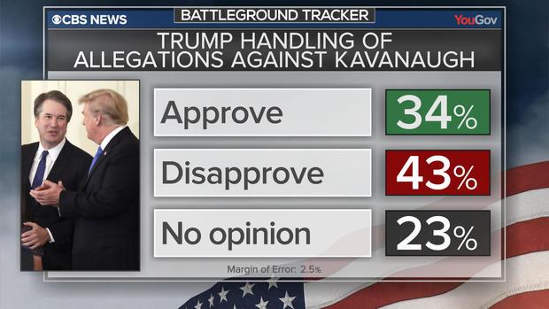 bt-poll-trump-handling.jpg