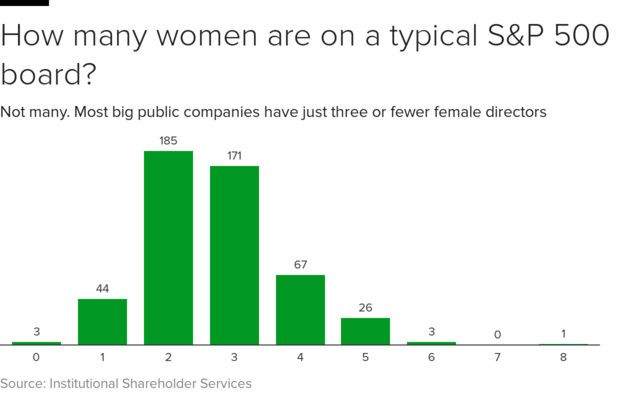 sp500-women.png