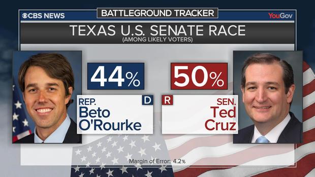 bt-poll-texas-senate.jpg
