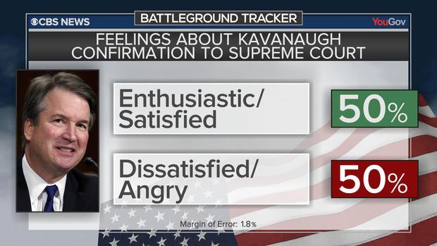 bt-poll-kavanaugh.jpg