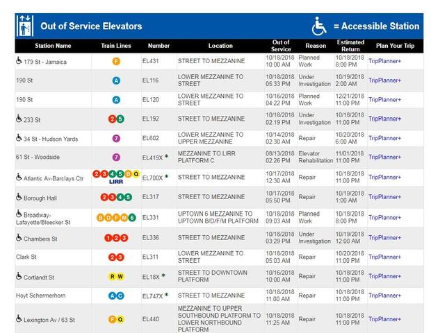 Nyc Subway Map Disabled Access.The Nyc Subway S Accessibility Problem 60 Minutes Cbs News