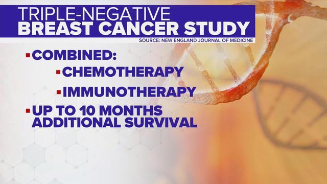 1022-ctm-immunotherapyadvancementqa-agus-1691500-640x360.jpg