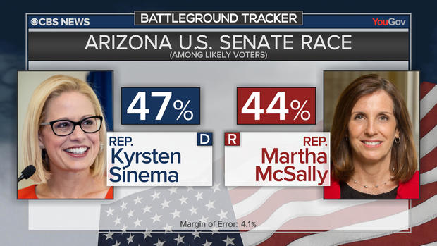 bt-poll-arizona-senate.jpg