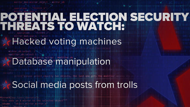 Election Hacking - CBS News