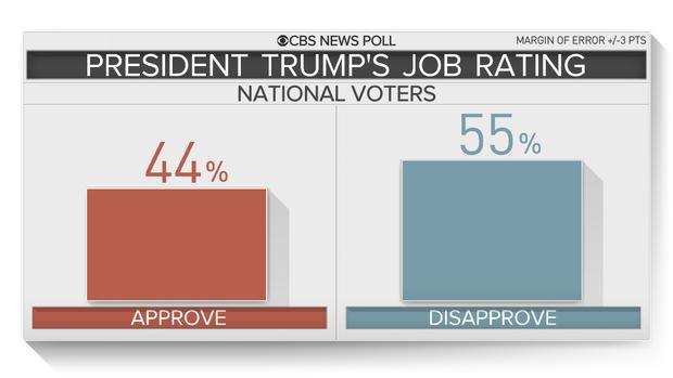 trump-job-approval.png