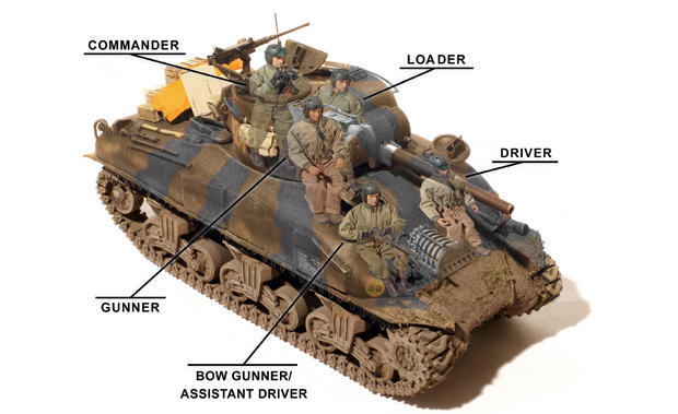 m4a1-75mm-sherman-tank-diagram-ballantine-books-620.jpg