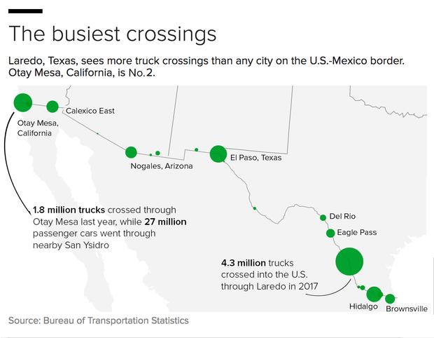 us-mex-crossings.png