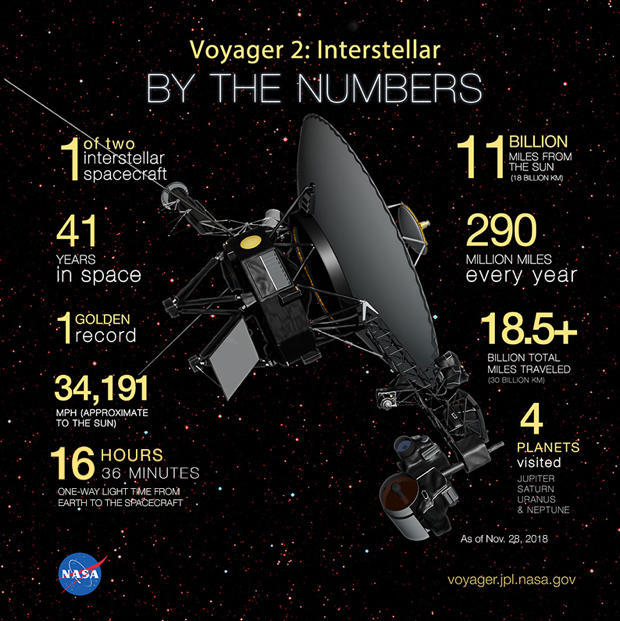 121018-voyager-graphic.jpg
