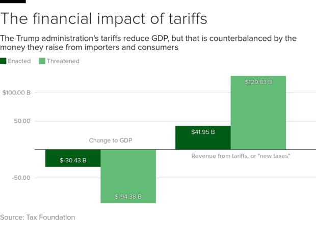tariffs-gdp.png