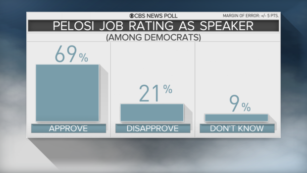 9-update-pelosi-job-among-dems.png