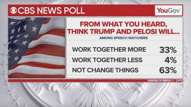 4-poll-bipartisan.jpg