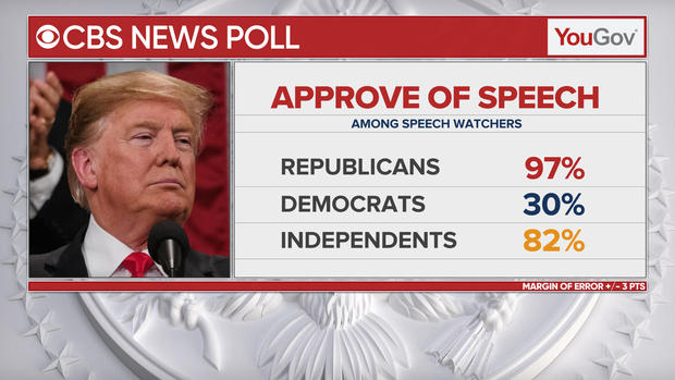 3-poll-approve-of-speech.jpg