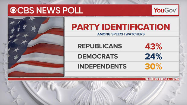 2-poll-party-identification.jpg