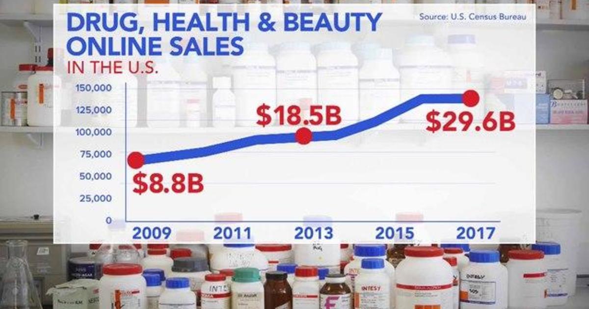 Direct-to-consumer meds prescribed online pose concerns