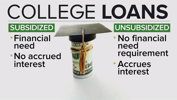 What to know about financial aid packages and student loans before  committing to a college