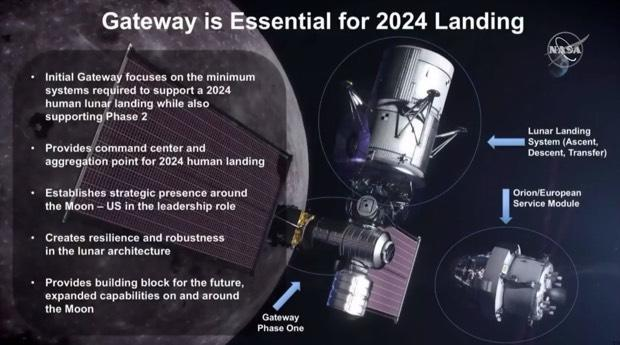 Moon Landing Nasa Awards Contract For Future Moon Mission