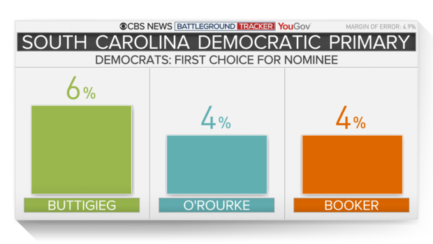 9053-sc-vote-choice-2.png