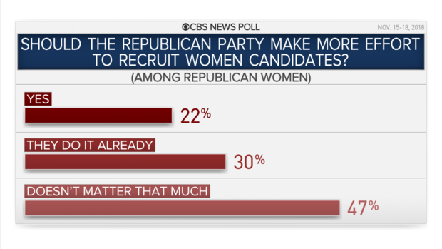1061-more-women-reps-gop-women.png