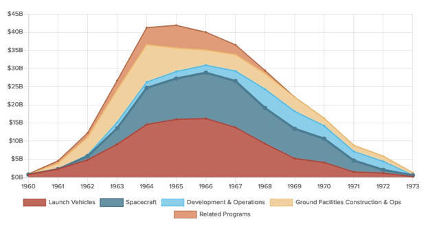 budget-graph.jpg