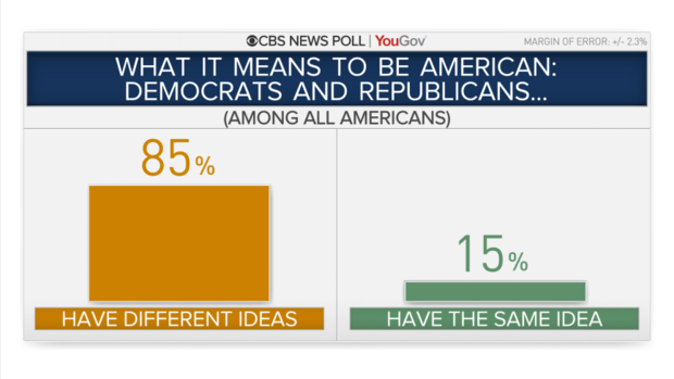 5136-diff-ideas-american.png