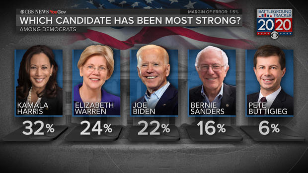 candidate-strong.jpg