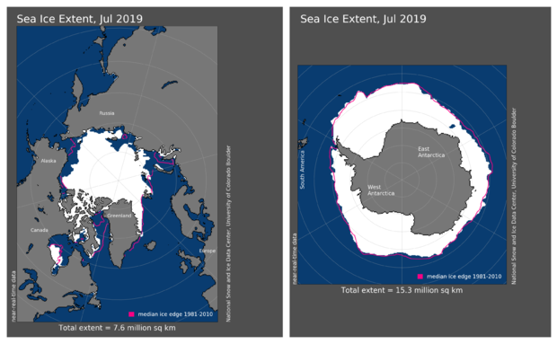 july-2019-arctic-and-antarctic-sea-ice-extent.png
