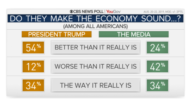 22013-trump-media-on-economy.png