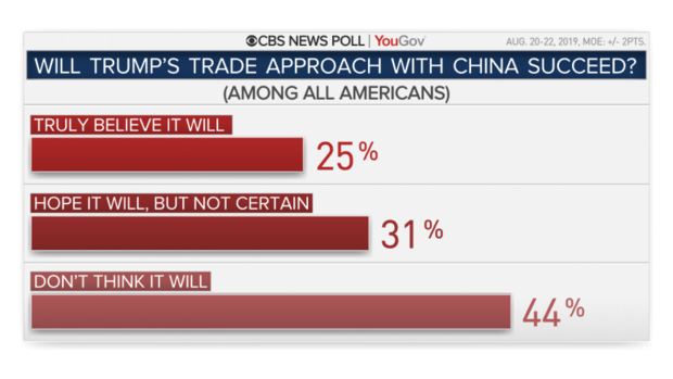 22019-trump-succeed-on-trade.png
