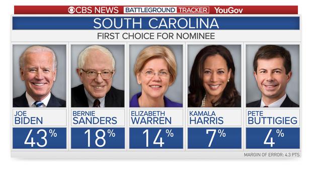 sc-vote.jpg