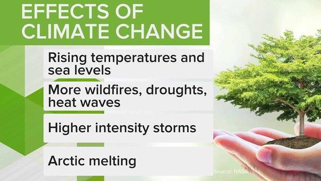 0916-cbsn-climatechange-1934428-640x360.jpg