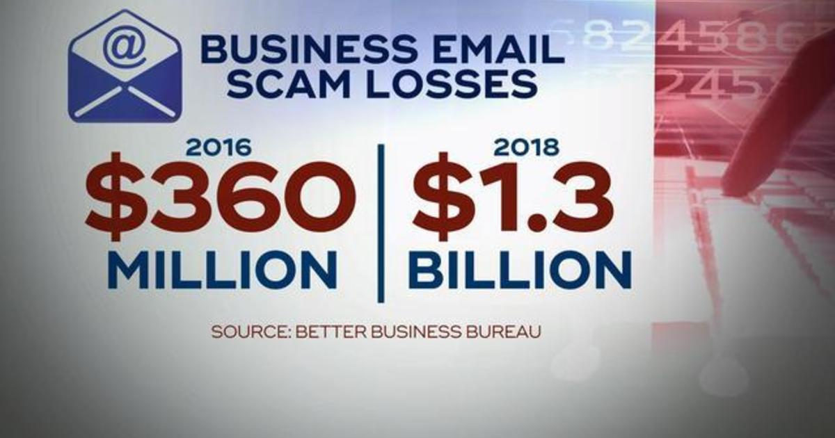 Better Business Bureau Warns Of Rise In Real Estate Email