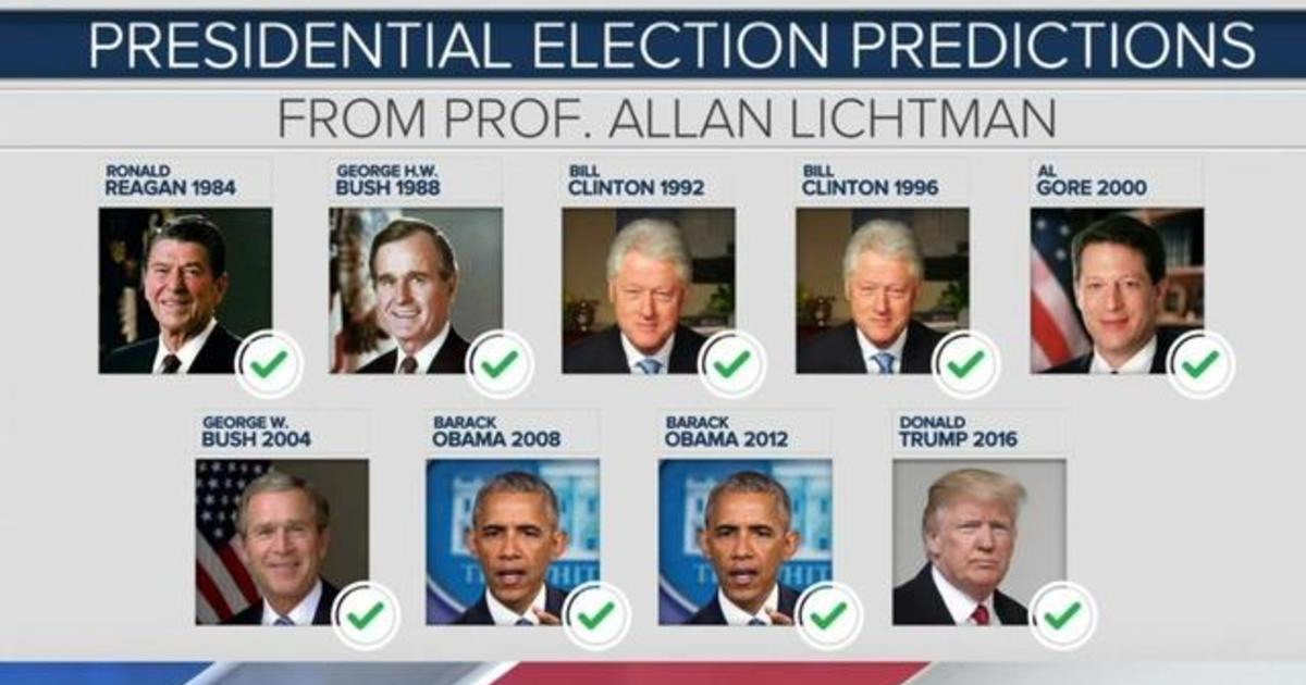 Professor who predicted last 9 presidential elections on how impeachment will impact 2020