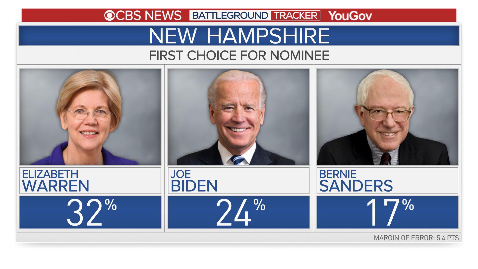 nh-vote.jpg