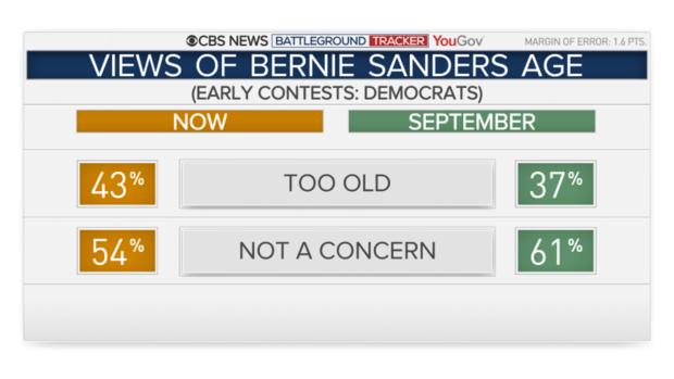 is-sanders-too-old.png