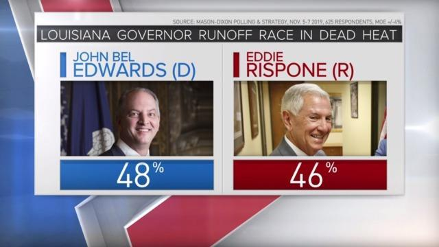 cbsn-fusion-louisiana-runoff-election-for-governor-down-to-the-wire-thumbnail-404174-640x360.jpg