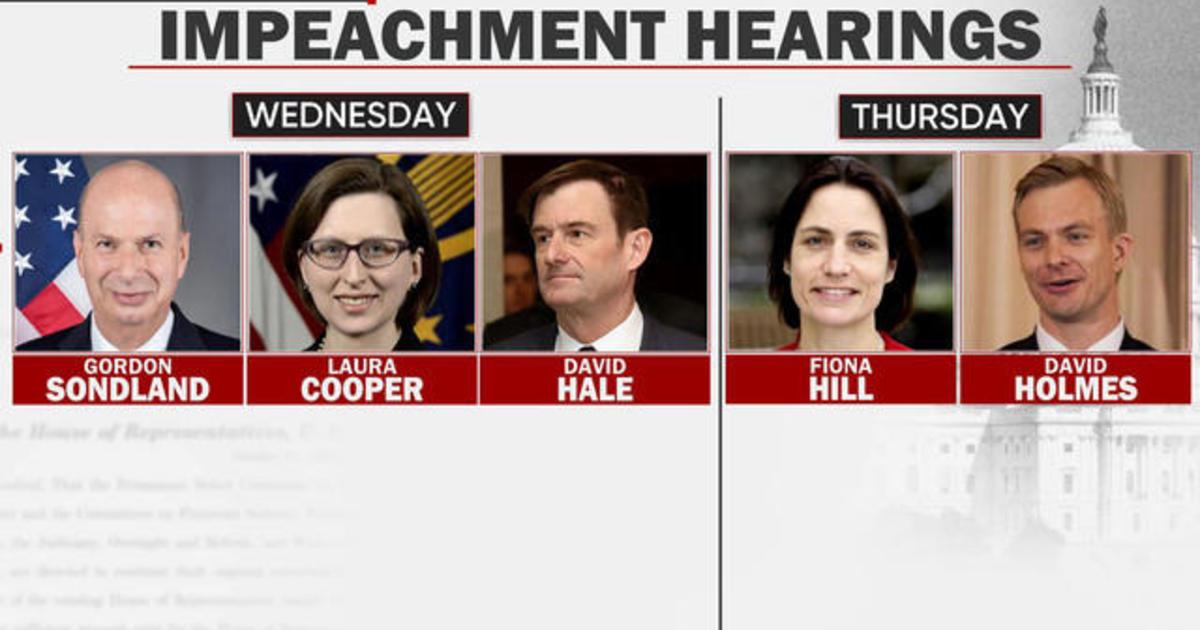 "Chances of Trump offering written testimony to impeachment investigators ""absolute zero"""