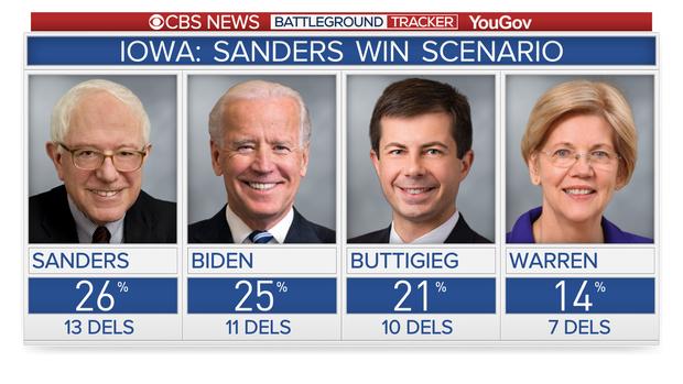 ia-sanders-win-scenario.png