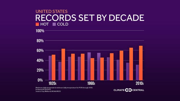 10-records-highs-vs-lows-conus.jpg