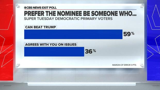 super-tuesday-exit-poll-nominee.jpg