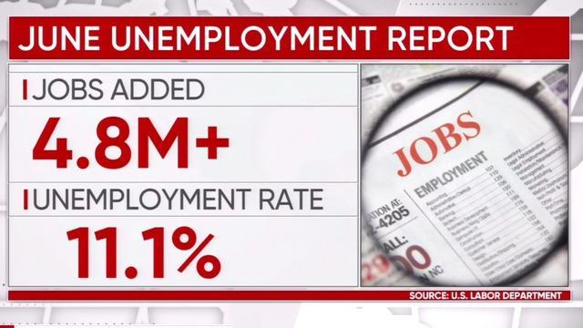 cbsn-fusion-nations-unemployment-rate-falls-to-111-as-economy-adds-another-48-million-jobs-in-june-thumbnail-508371.jpg
