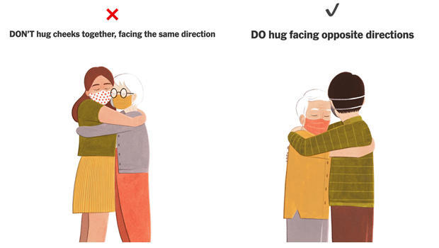 nytimes-how-to-hug-620.jpg