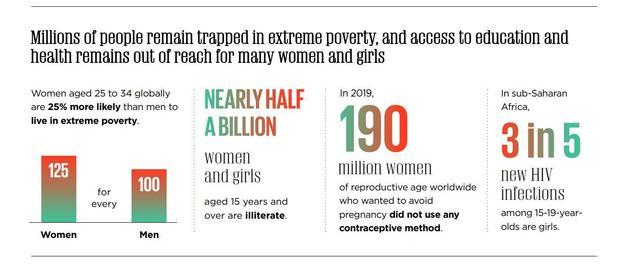 extreme-poverty-women-un-report.jpg
