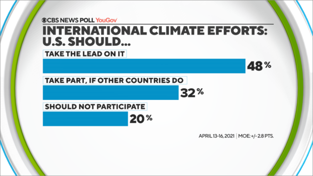 climate-efforts-international.png