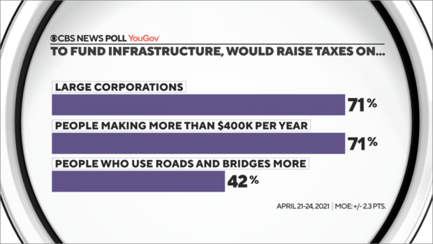 raise-taxes-infrastructure.png