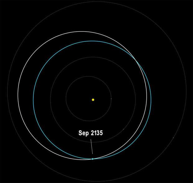 081121-orbits.jpg